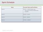 sprint schedule