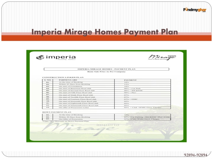 Imperia Mirage Homes Payment Plan