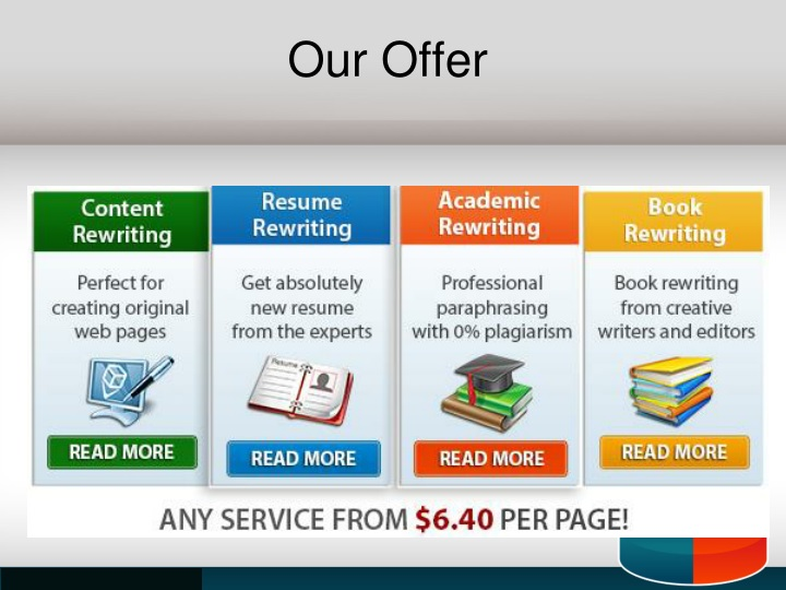 Article rewriting services meaning
