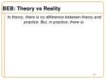 beb theory vs reality