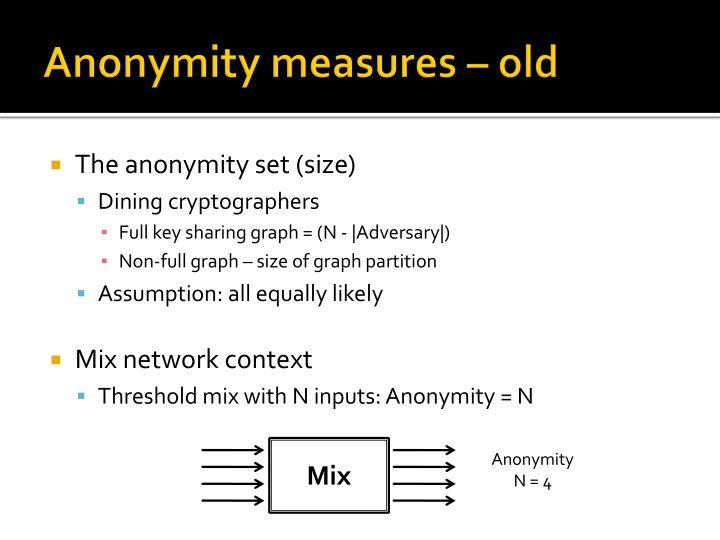 Anonymity measures – old