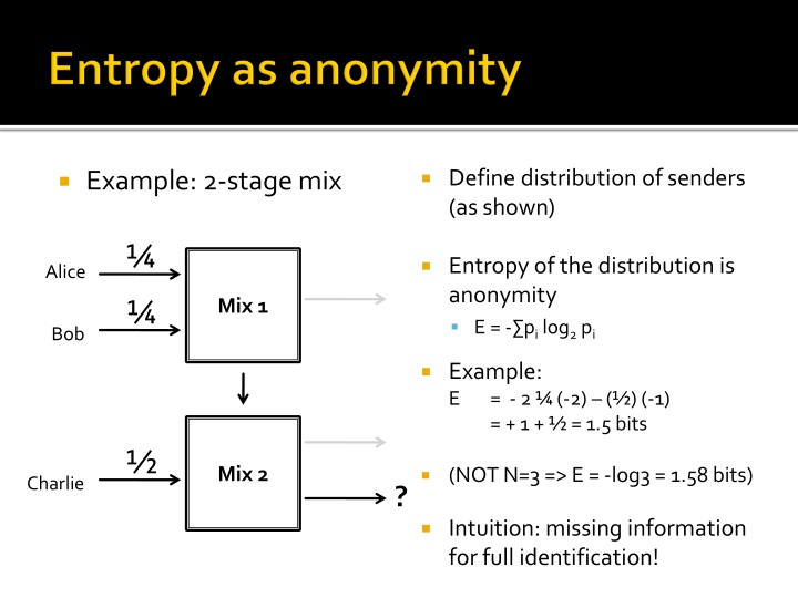 Entropy as anonymity