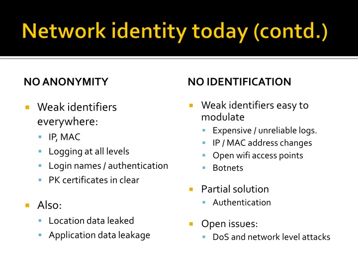 Network identity today contd