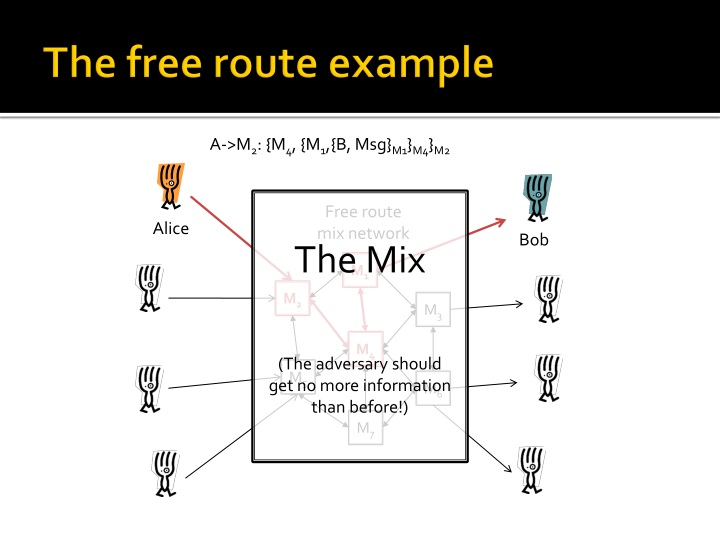 The free route example