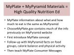 myplate mypyramid materials high quality nutrition ed
