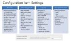 configuration item settings