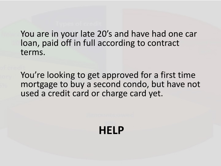 You are in your late 20's and have had one car loan, paid off in full according to contract terms.