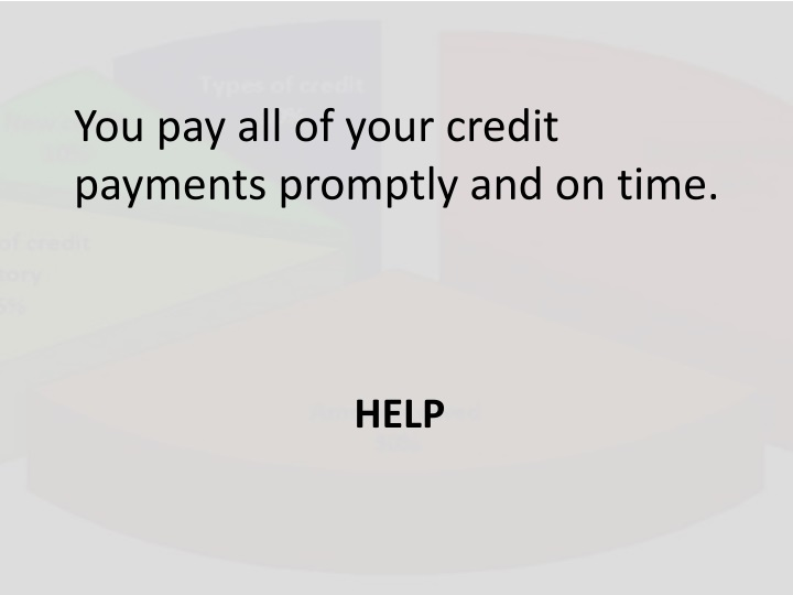 You pay all of your credit payments promptly and on time.