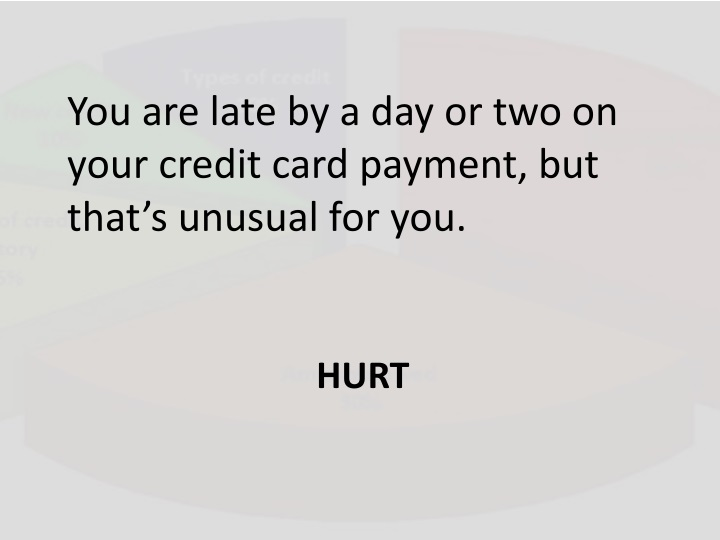 You are late by a day or two on your credit card payment, but that's unusual for you.