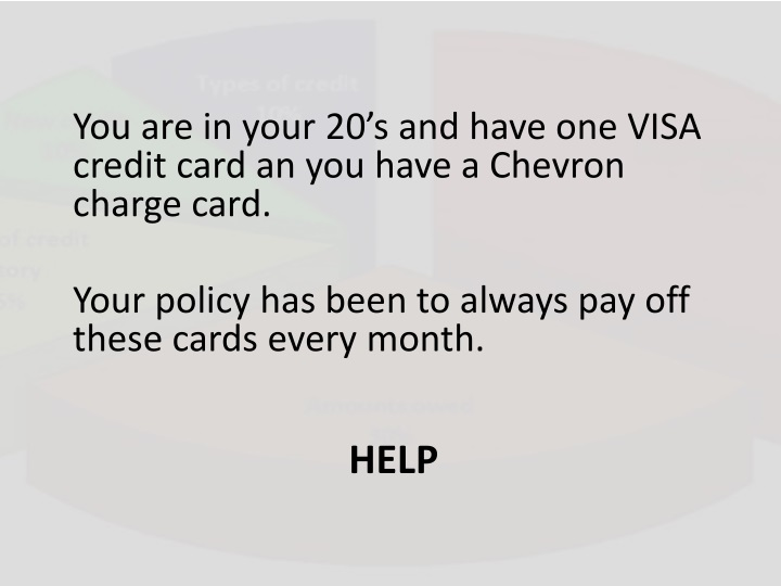 You are in your 20's and have one VISA credit card an you have a Chevron charge card.