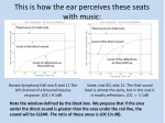 this is how the ear perceives these seats with music