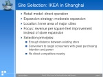 site selection ikea in shanghai