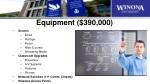 equipment 390 000