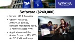 software 240 000