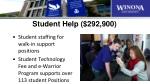 student help 292 900
