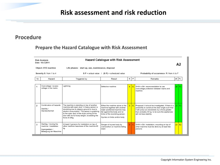 Risk assessment and risk reduction