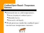 confined space hazard temperature extremes