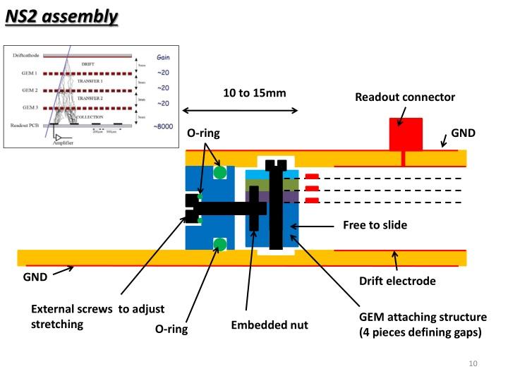 NS2 assembly