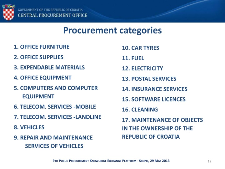 Procurement categories