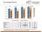 open budget meeting4