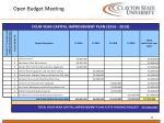 open budget meeting9