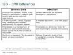 iso cmm differences