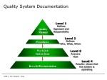 quality system documentation
