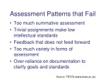 assessment patterns that fail