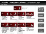 securing collaboration mobility the enterprise and beyond