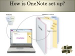 how is onenote set up