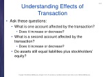 understanding effects of transaction