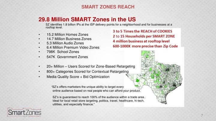 SMART ZONES REACH
