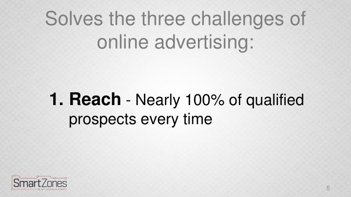 Solves the three challenges of online advertising: