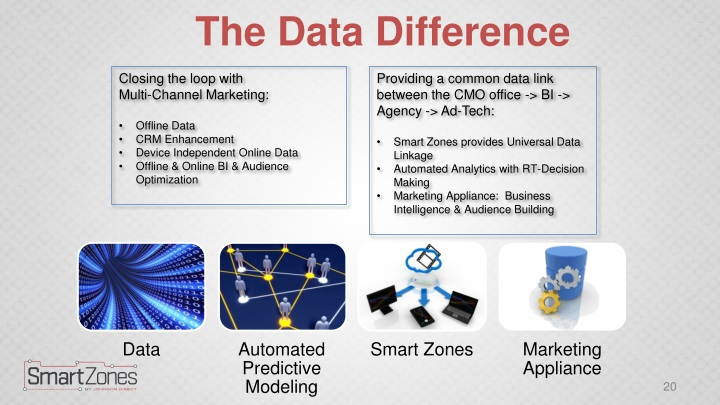 The Data Difference