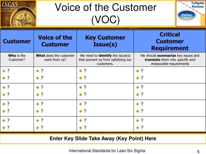 https://image1.slideserve.com/1503877/voice-of-the-customer-voc-n.jpg