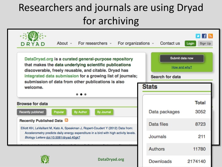 Researchers and journals are using Dryad for archiving