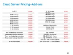 cloud server pricing add ons