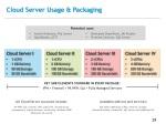 cloud server usage packaging