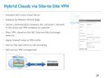 hybrid clouds via site to site vpn