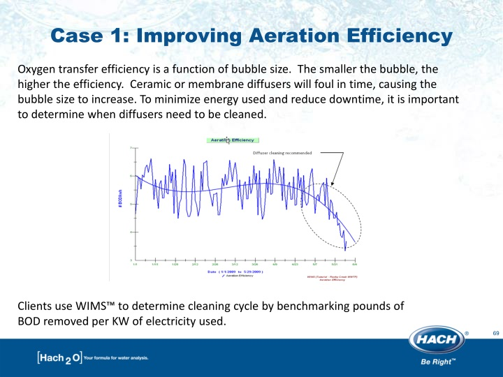 Case 1: Improving Aeration Efficiency
