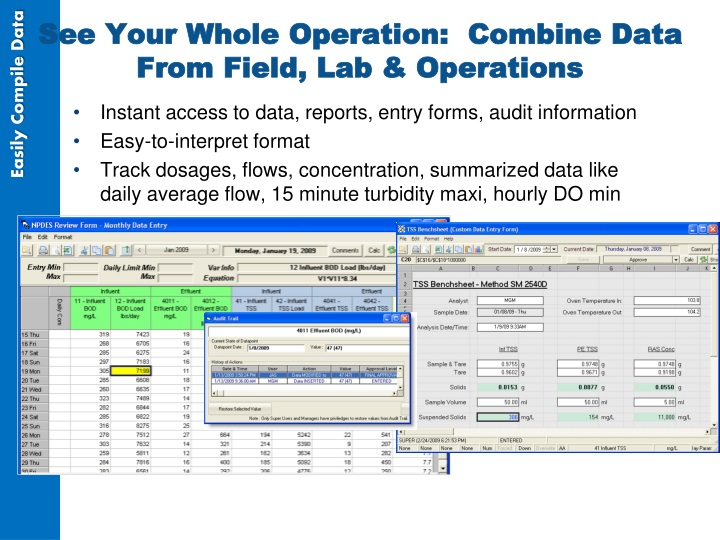 See Your Whole Operation:  Combine Data From Field, Lab & Operations
