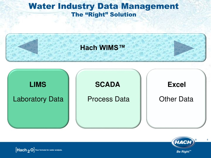 Water Industry Data Management