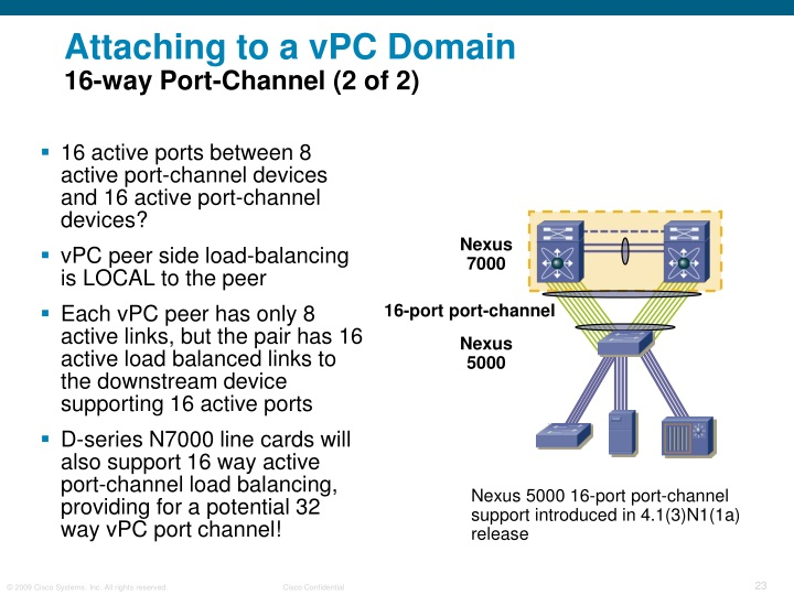 PPT - Nexus 7000 virtual Port-Channel Best Practices
