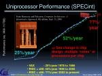 uniprocessor performance specint