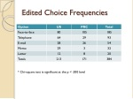 edited choice frequencies