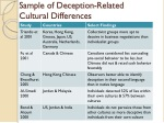 sample of deception related cultural differences