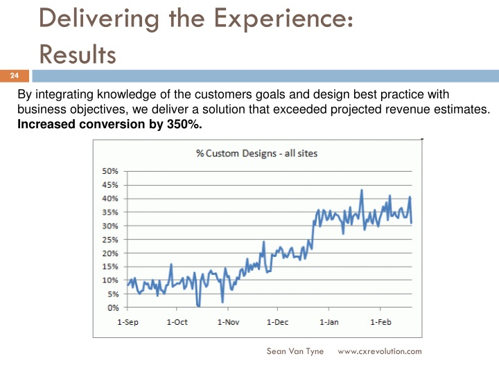 Delivering the Experience: