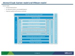 internal cloud gartner model and vmware model