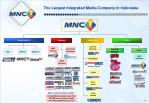 t he largest integrated media company in indonesia