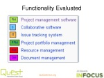 functionality evaluated
